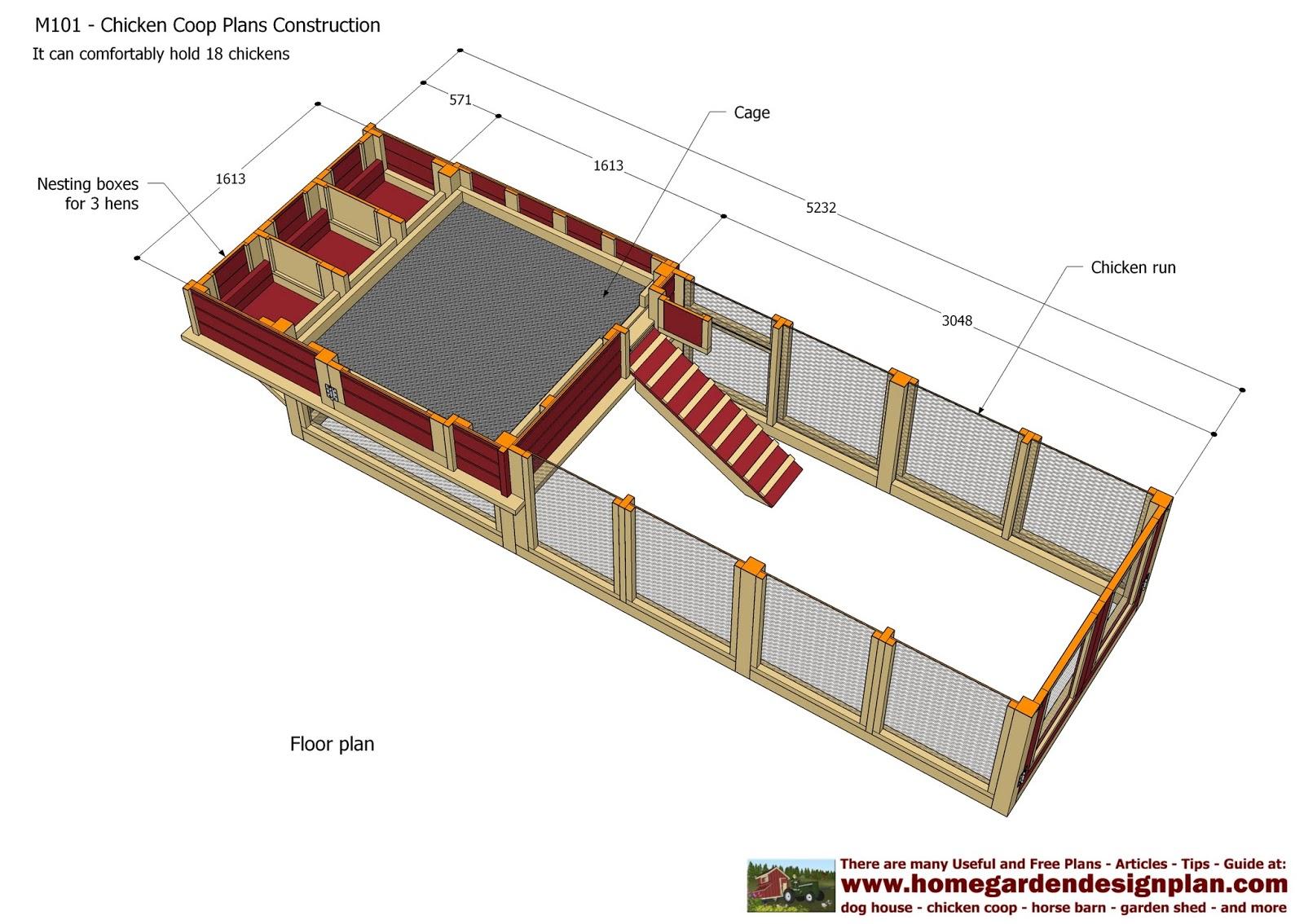 Строительство курятника своими руками — чертежи, видео и пошаговая инструкция
