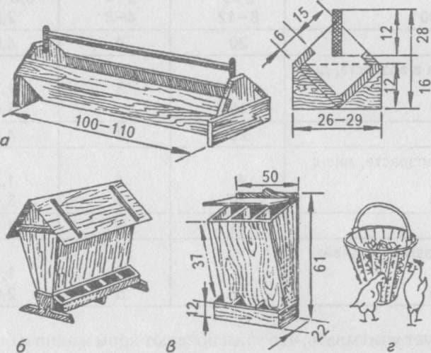 Кормушки для фазанов своими руками – пошаговое описание процесса