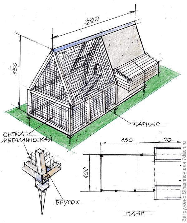 Как сделать курятник на 5 кур своими руками: чертежи и пошаговое строительство