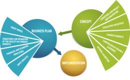 Как заработать на курином бизнесе – поэтапный план