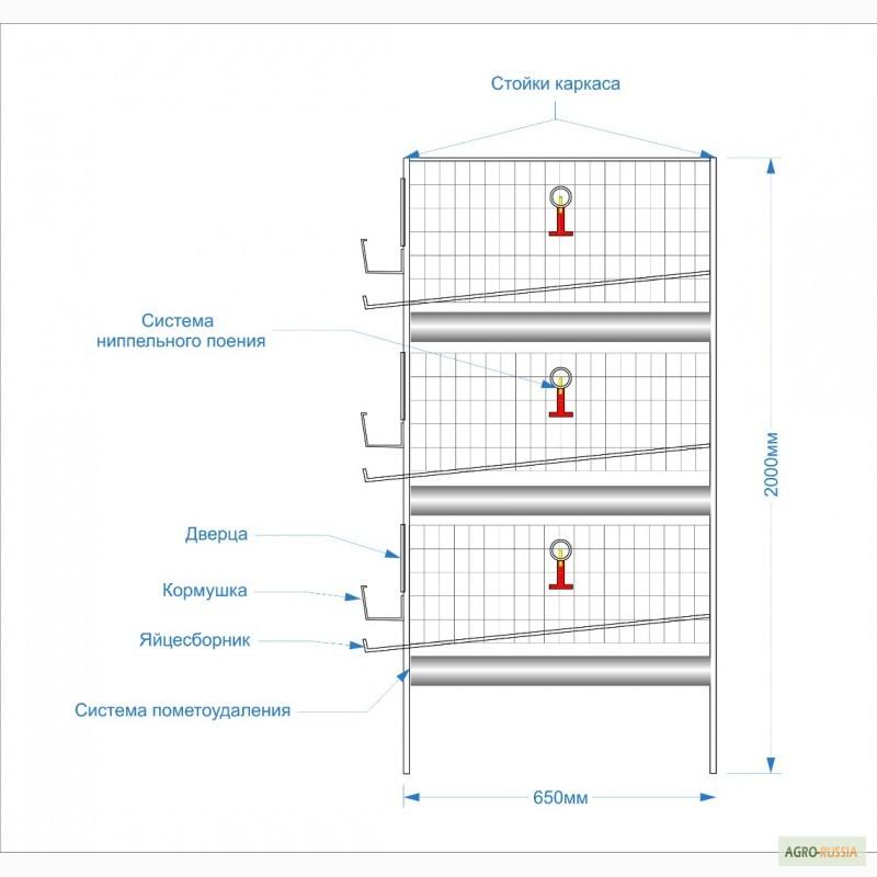 Инструкция по изготовлению клеток для бройлеров своими руками