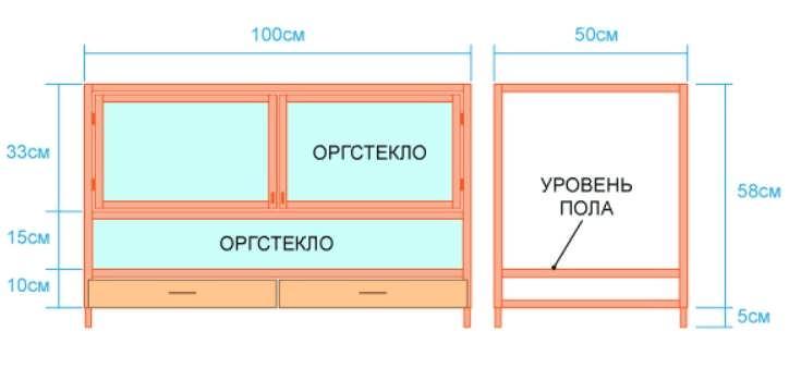 Инструкция по изготовлению брудера своими руками
