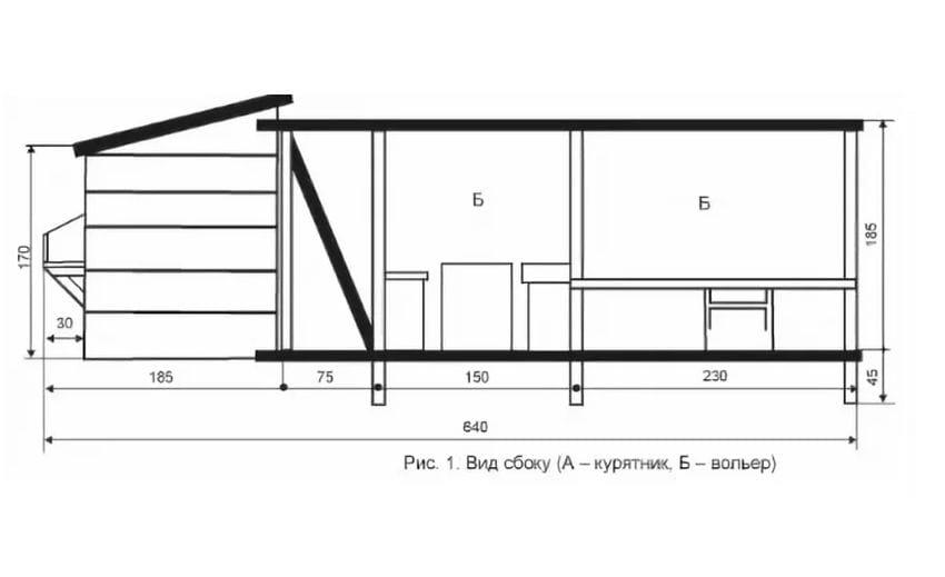 Передвижной курятник на колесах — чертежи и схемы