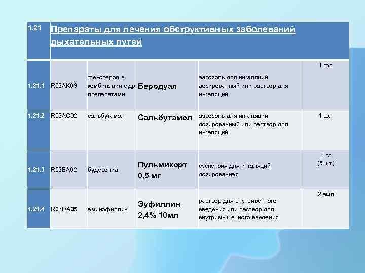 Макролан WS – инструкция по применению для птиц и животных, цена препарата, свойства