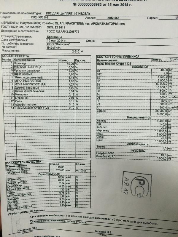 Комбикорм для бройлеров ПК 5 Старт, Рост, Финиш 1: состав, отзывы