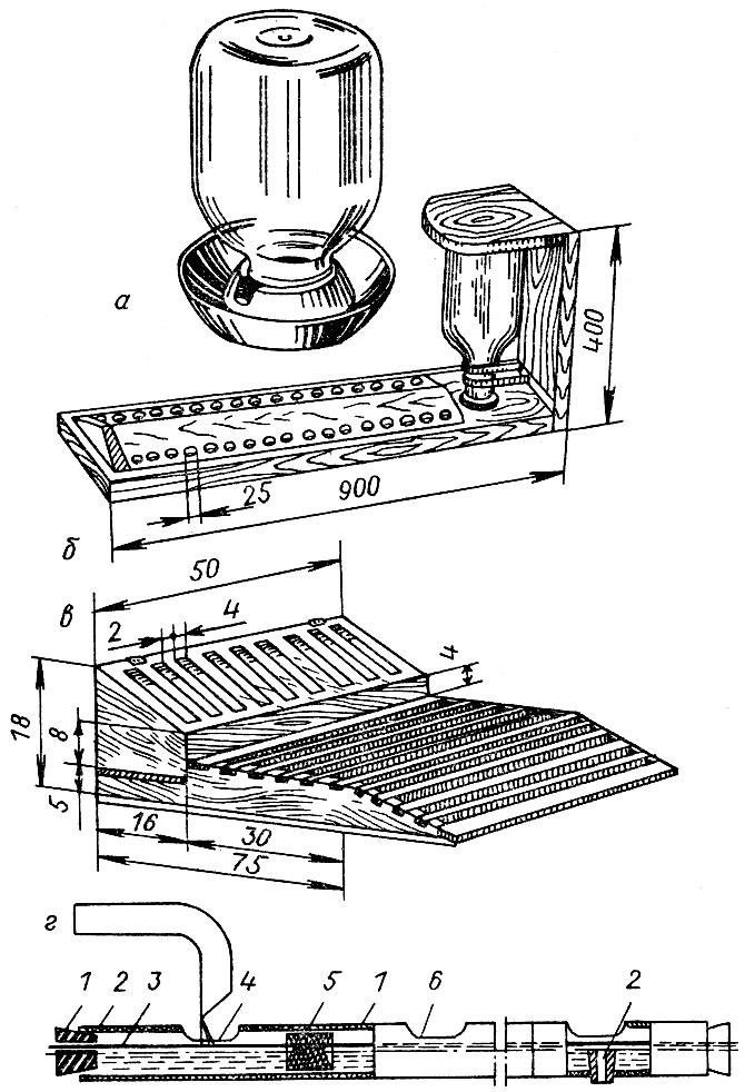 Кормушки для уток – какие бывают, как сделать своими руками