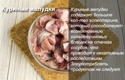 Куриные потроха – польза и вред, калорийность печени, сердечек и желудков