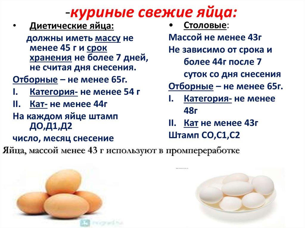 Какие яйца можно считать органическими?