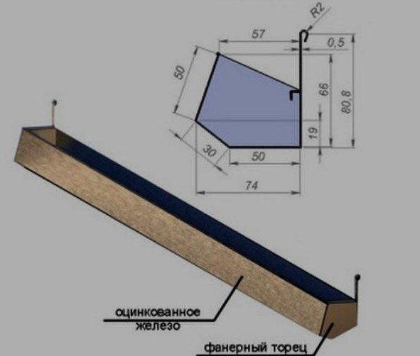 Инструкция по изготовлению кормушек для перепелок