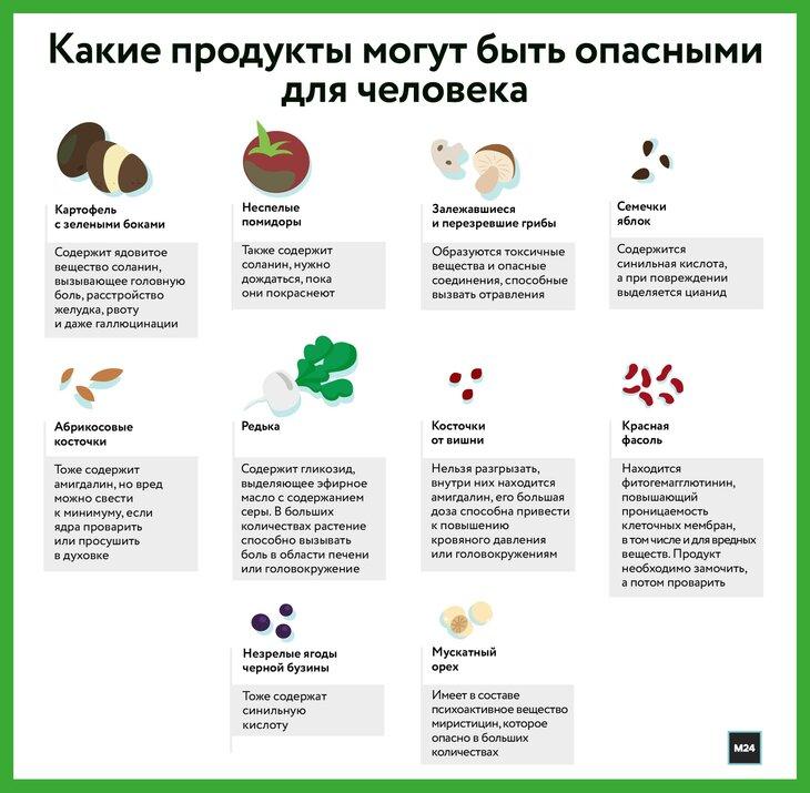 Почему дохнут бройлеры: рейтинг смертельных и опасных заболеваний, симптомы и препараты для лечения