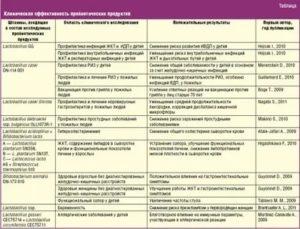 Тромексин – инструкция по применению в ветеринарии для птиц и животных, аналоги