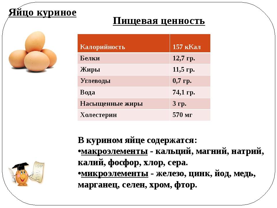 В чем польза и вред утиных яиц, какие яйца полезнее – куриные или утиные?